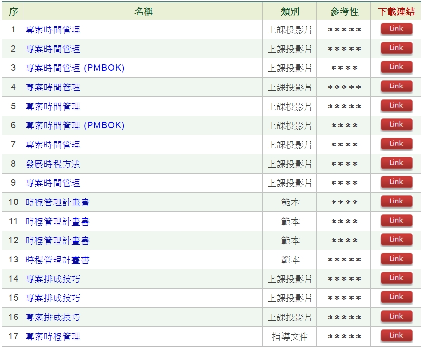 pmbok_time_table