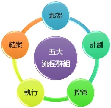 pmsopcircle